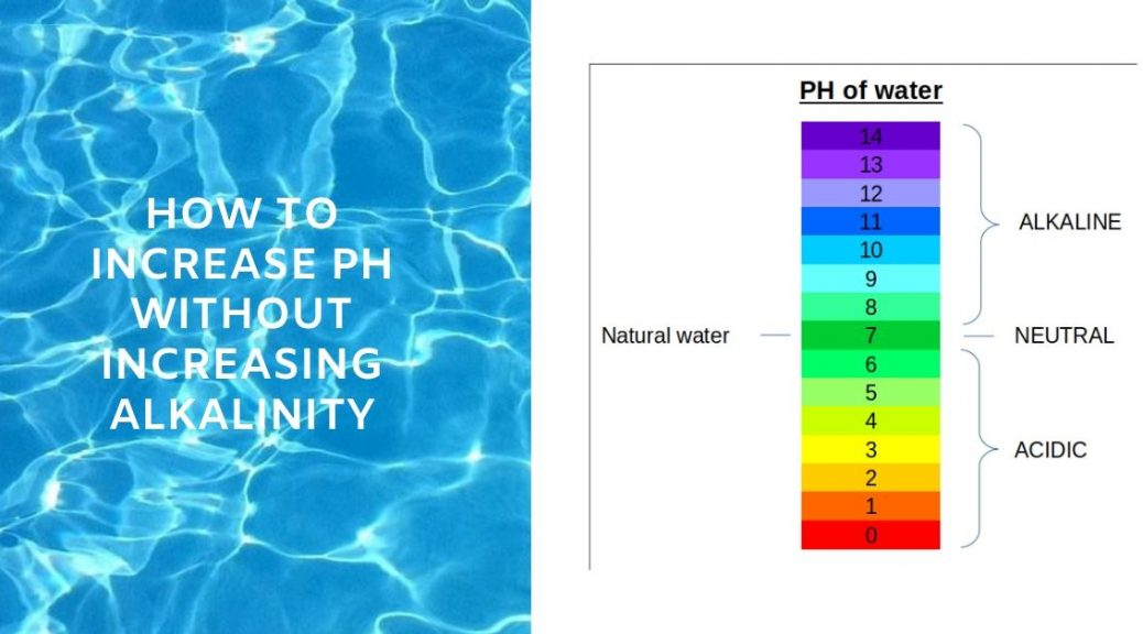 how to increase ph without increasing alkalinity